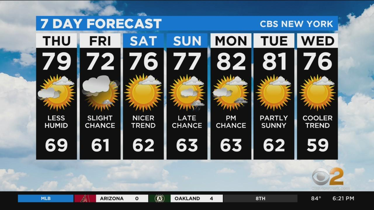 New York Weather: CBS2 6/9 Evening Forecast at 6PM