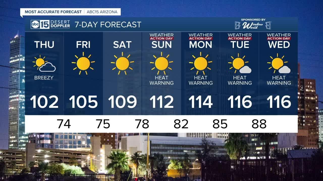 Excessive Heat Warnings start this weekend