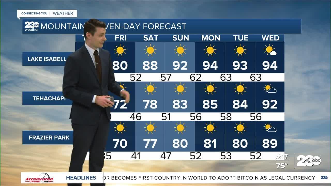 23ABC Evening weather update June 9, 2021