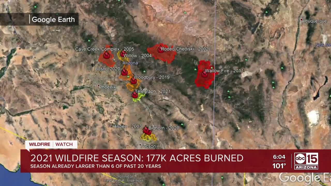 2021 Arizona wildfire season already burning more than 6 of the last 20 years