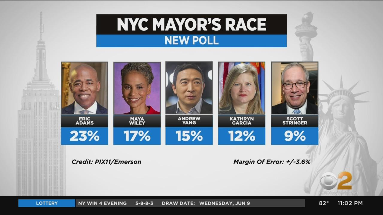 Polls Indicate NYC Mayoral Race Could Be Wide Open As Eric Adams Faces Controversy Surrounding Residency