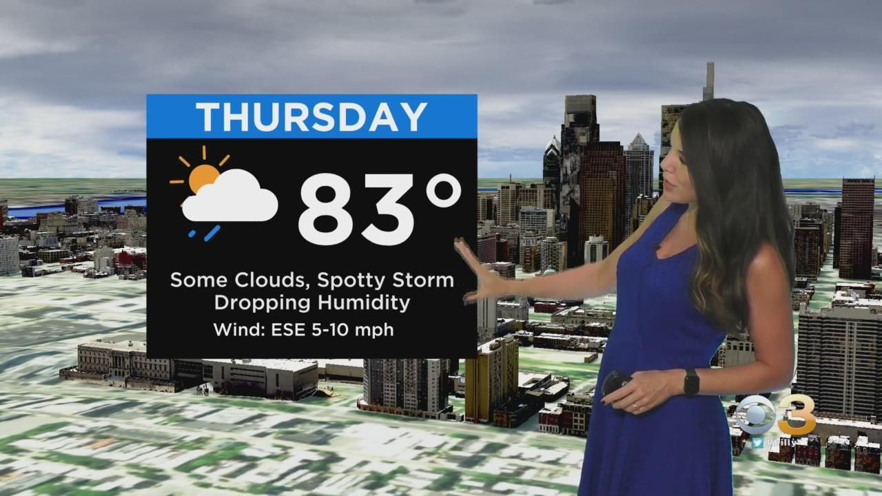 Philadelphia Weather: Dangerous Heat Coming To An End