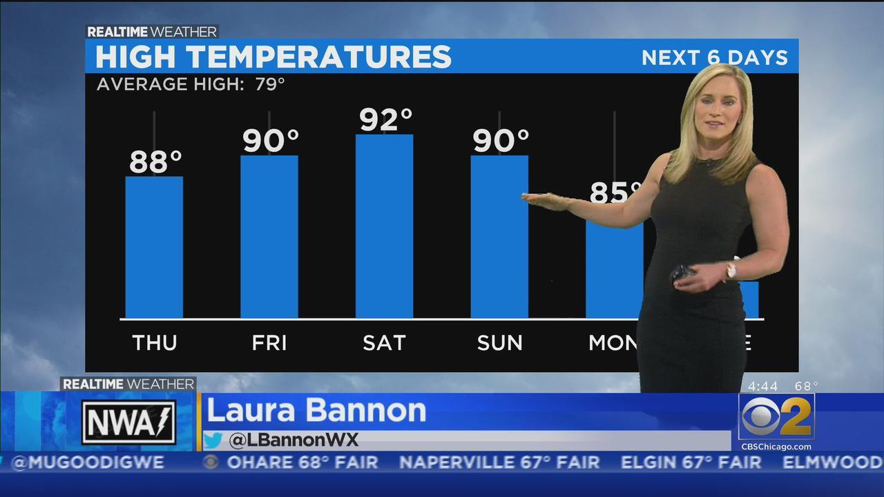 Temperatures Heating Up