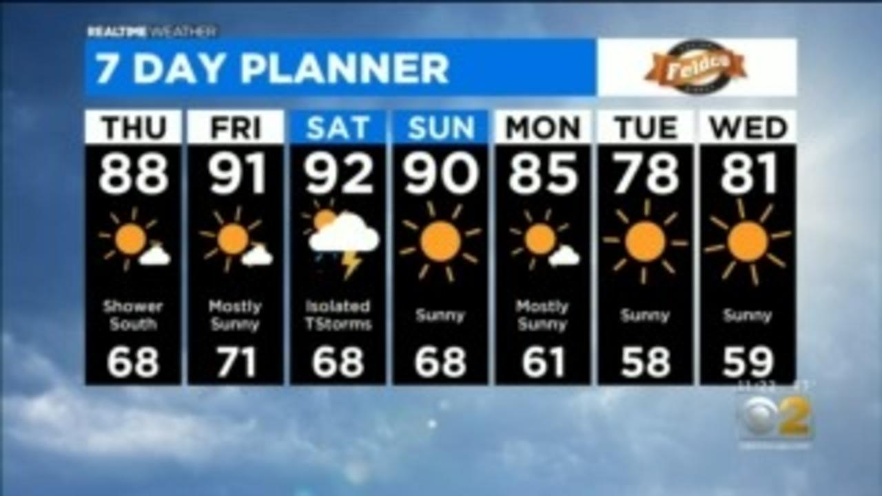 Chicago Weather: No Break From The Heat Just Yet