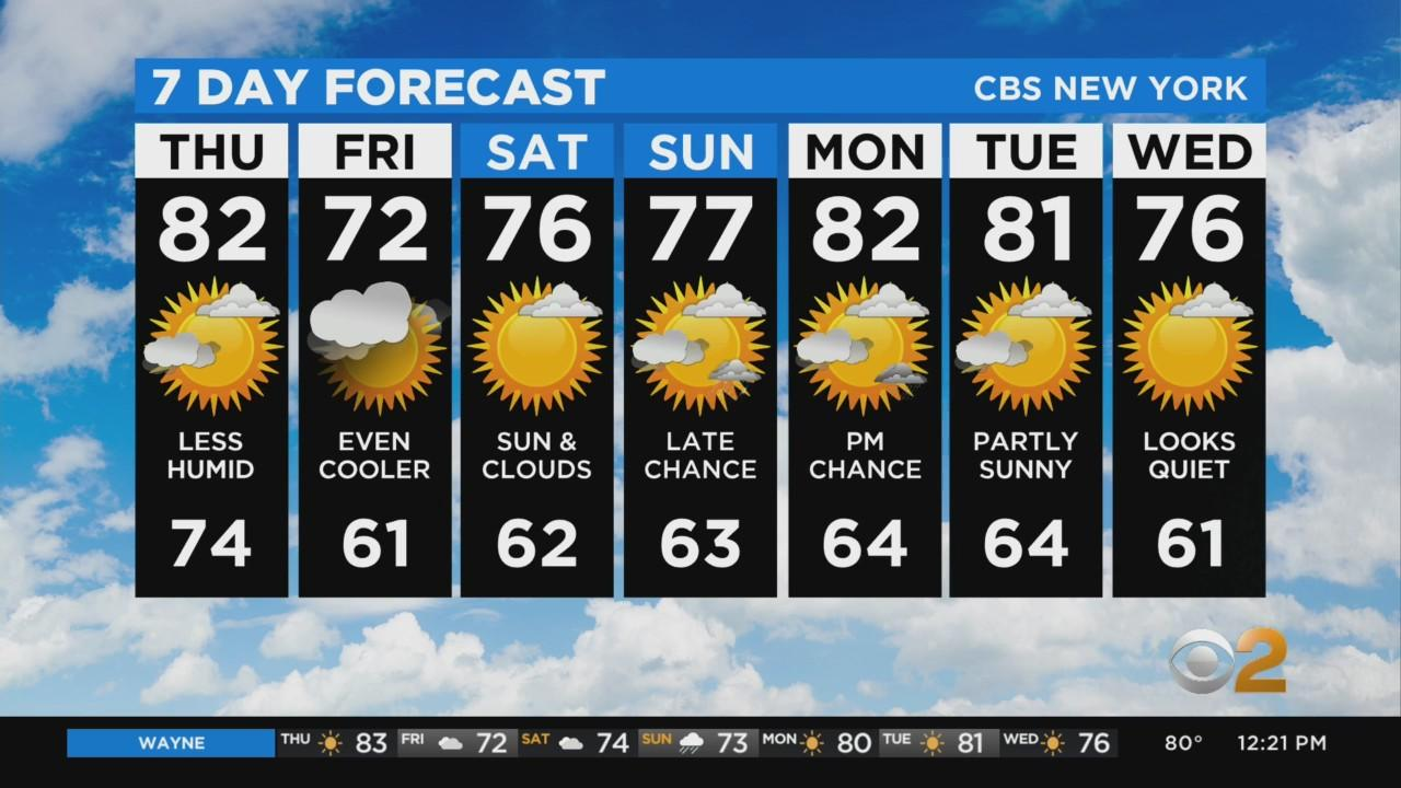 New York Weather: CBS2's 6/10 Thursday Afternoon Update