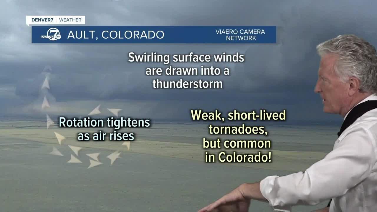 What is landspout tornado? Chief Meteorologist Mike Nelson explains