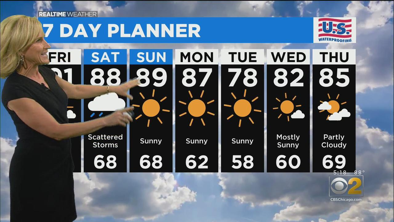 Chicago Weather: Hot Weekend On The Way