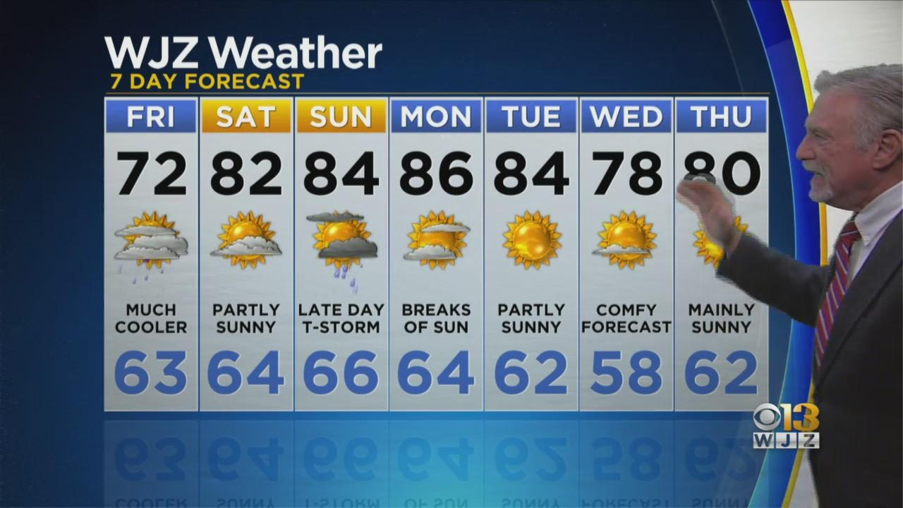 Bob Turk Has A Look At Your Friday Forecast