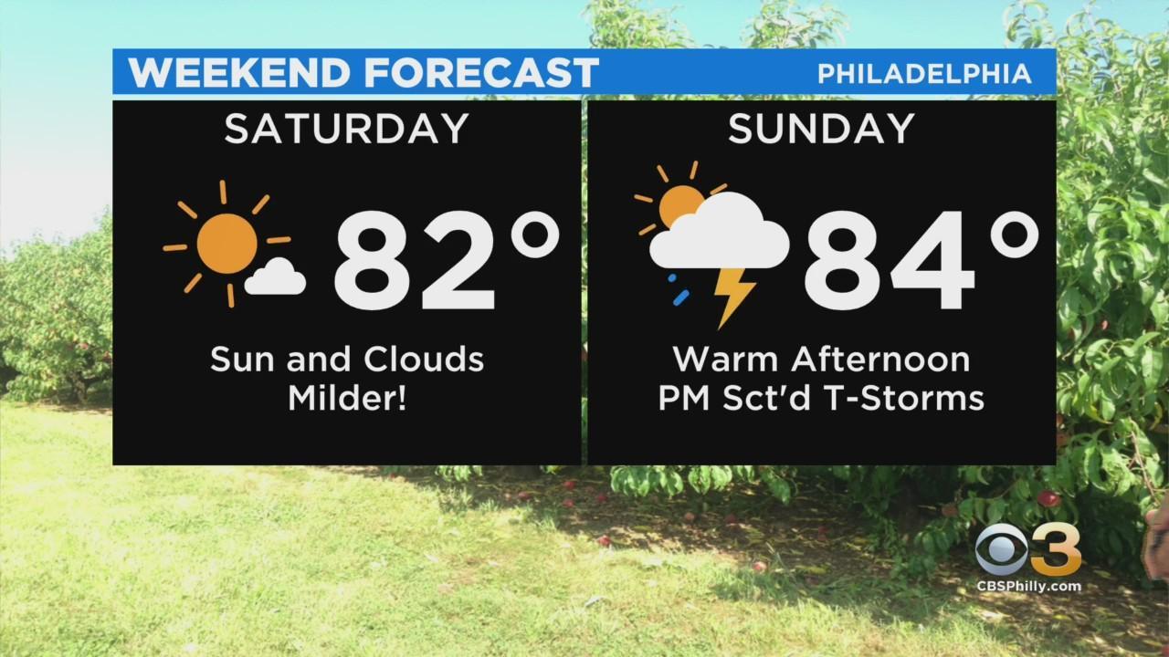 Philadelphia Weather: Lovely Weekend