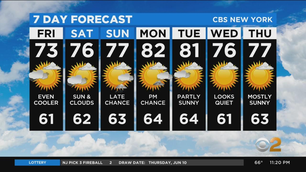 New York Weather: CBS2 6/10 Nightly Forecast at 11PM