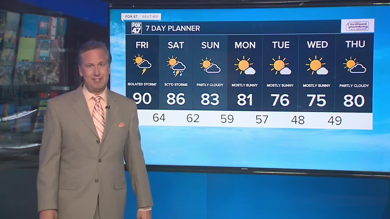 Warm and humid today and tomorrow