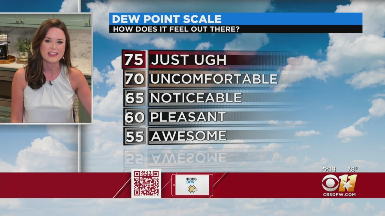 AM Weather Update With Anne Elise Parks