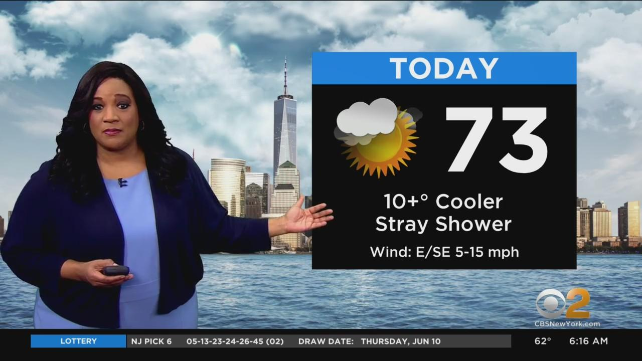 New York Weather: Cooling Off