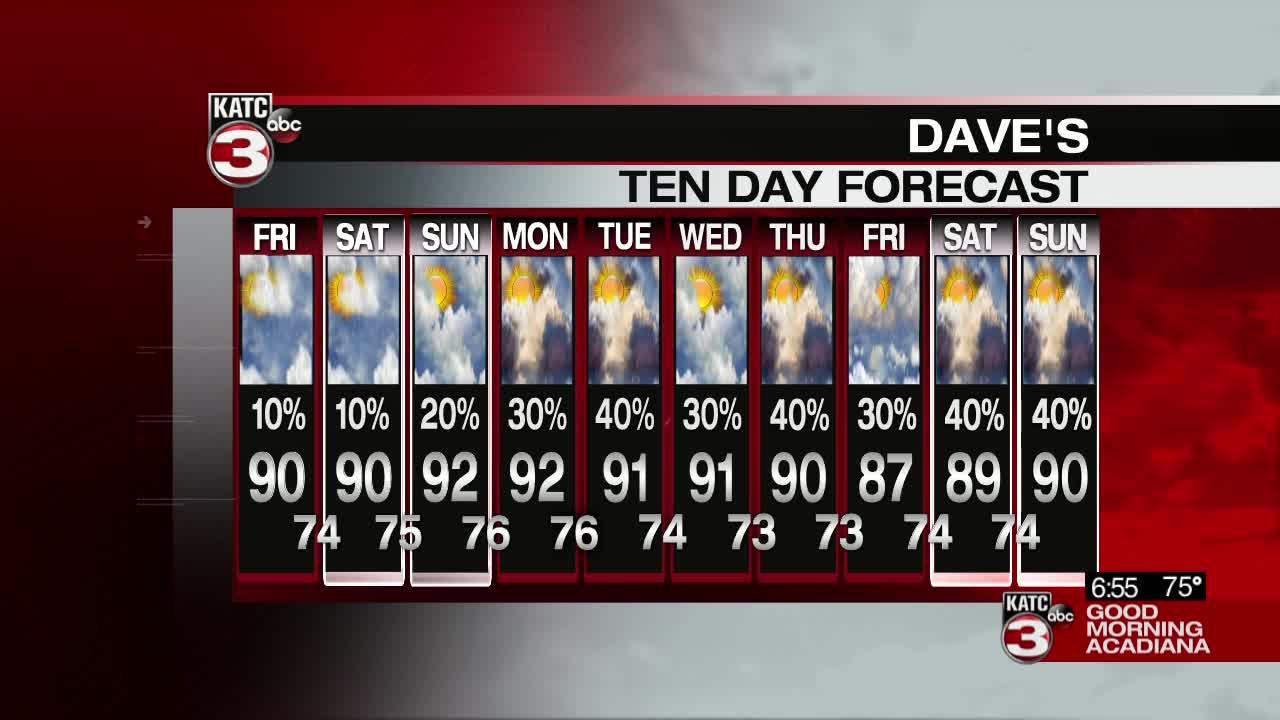 Dave's Friday Weathercast 06/11/2021