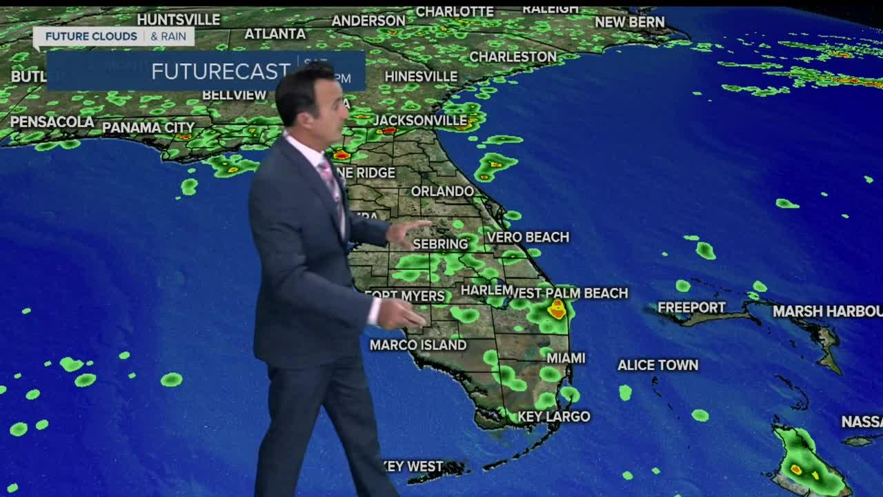 Friday Forecast 6.11.21