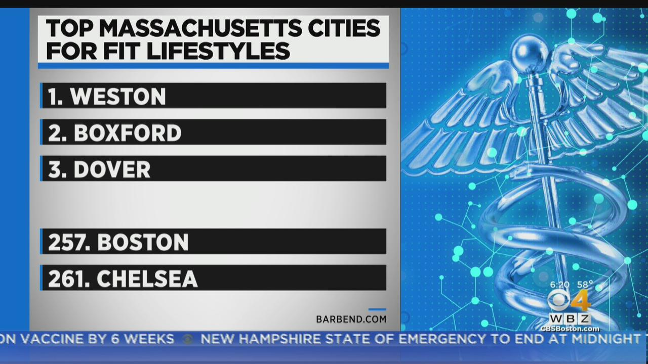 Boston Ranked One Of The Least Fit Cities In Massachusetts