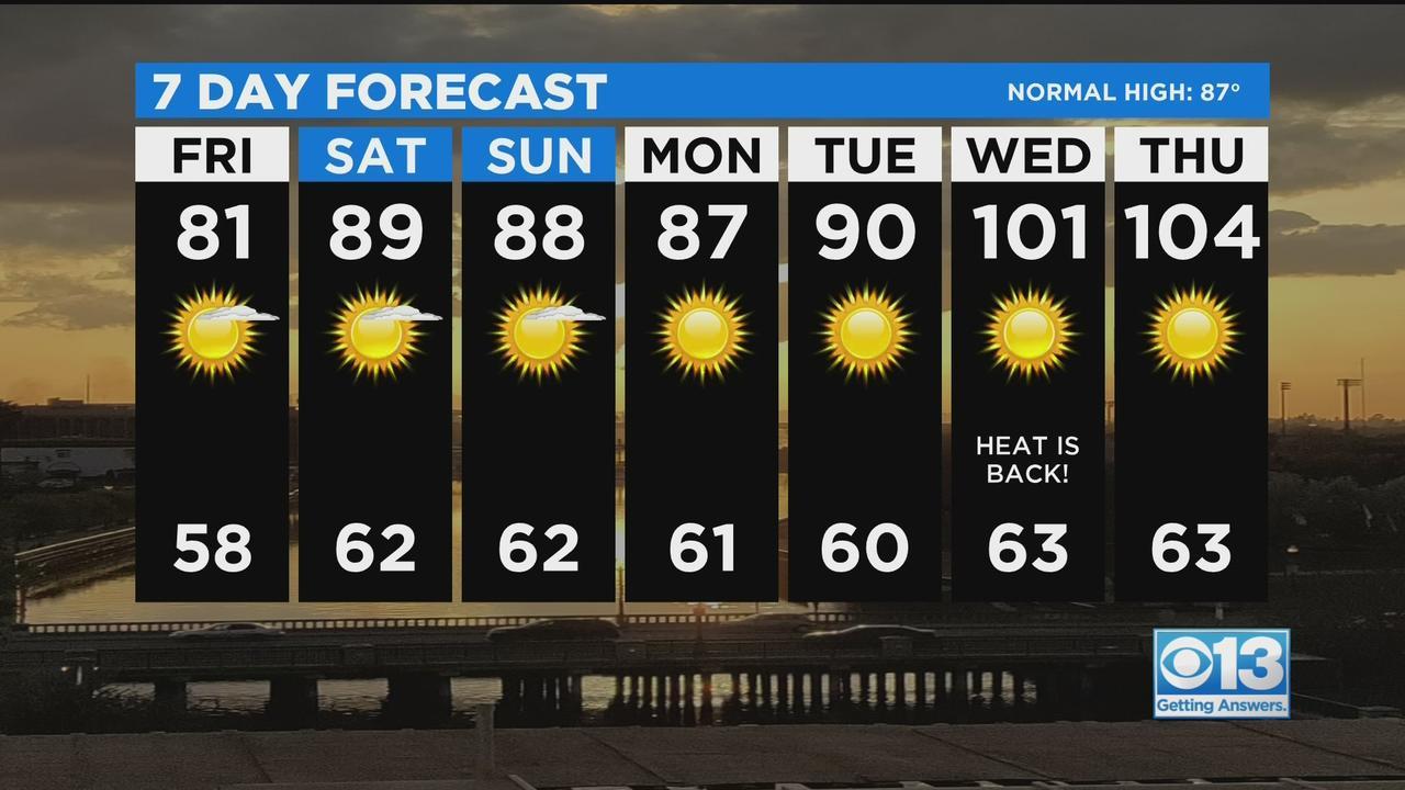 Friday Weather Forecast - June 11, 2021