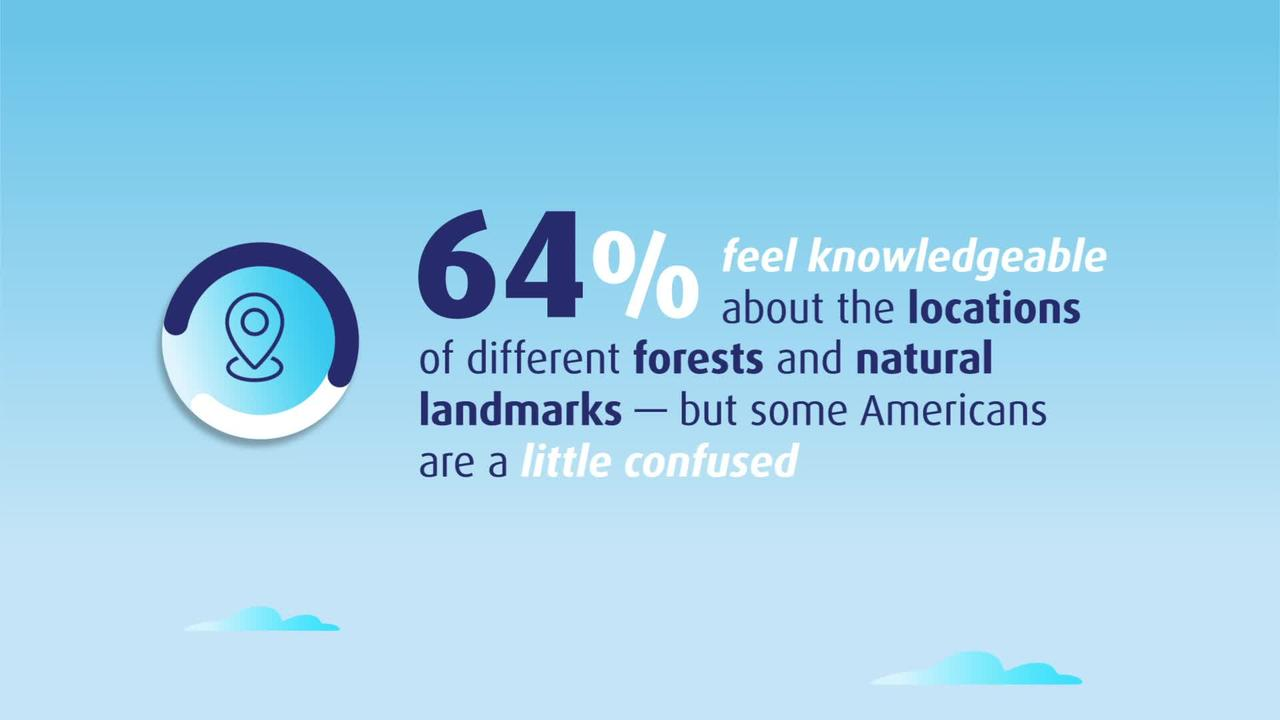 Despite troubled geography, Americans stress the importance of sustainability