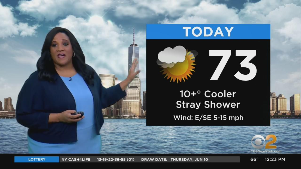 New York Weather: CBS2's 6/11 Friday Afternoon Update