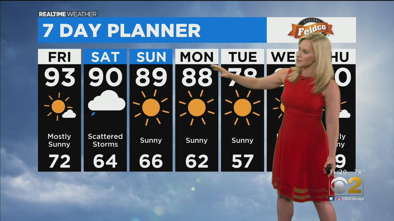 Chicago Weather: Hot And Sticky Weekend