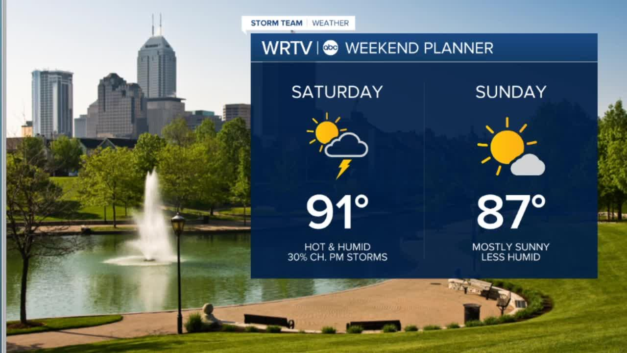 Humidity drops this weekend
