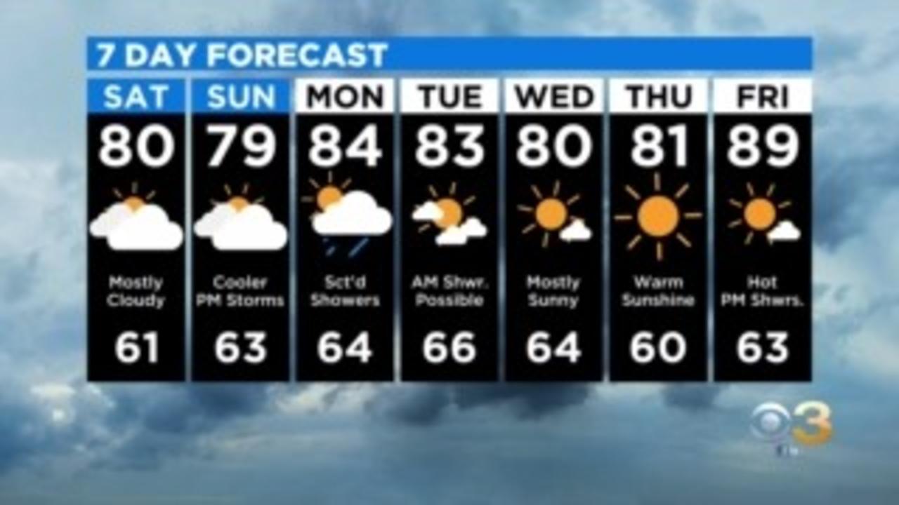 Philadelphia Weather: Pleasant Saturday