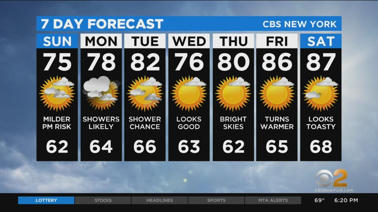 New York Weather: CBS2 6/12 Evening Forecast at 6PM