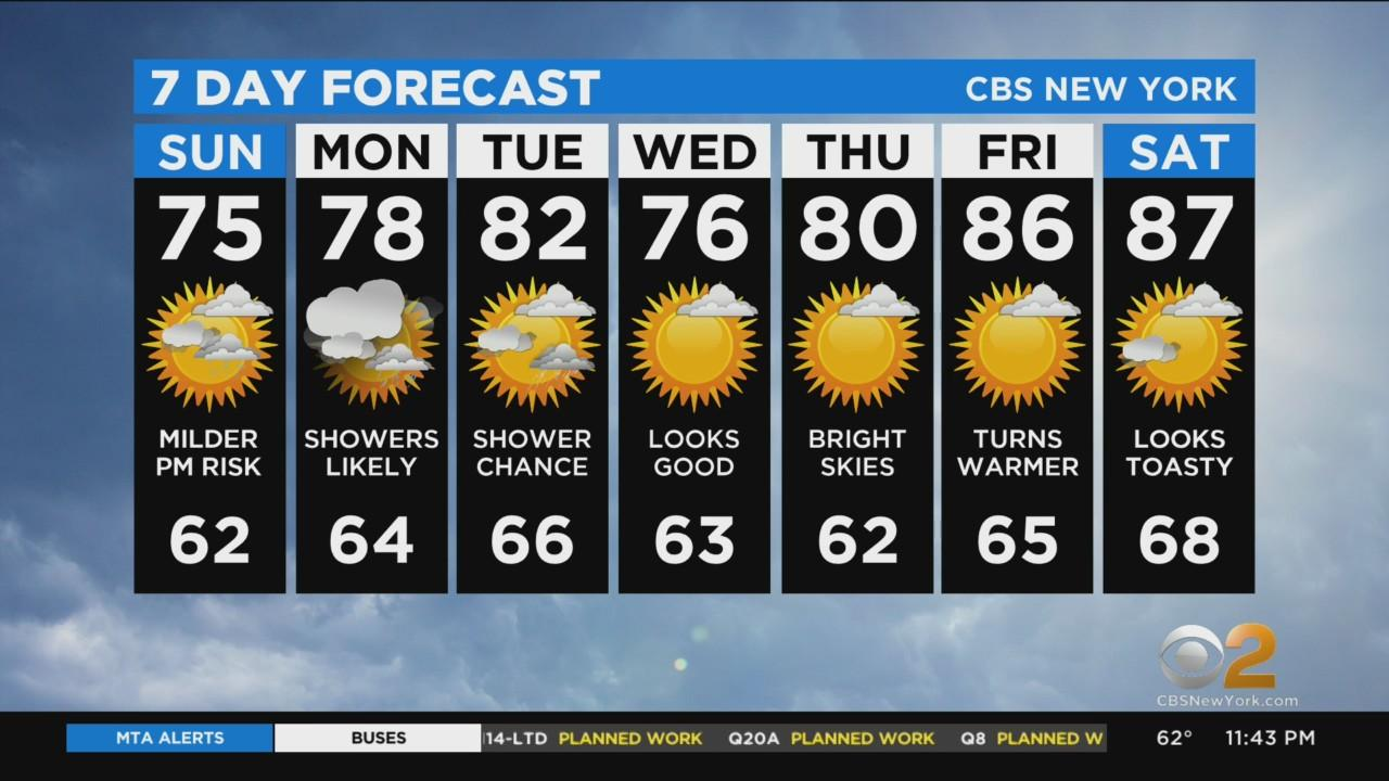 New York Weather: CBS2 6/12 Nightly Forecast at 11PM