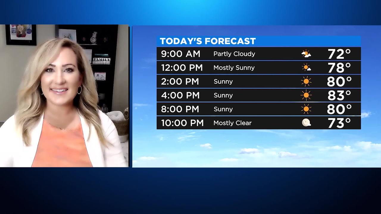 First Forecast Today- June 13, 2021