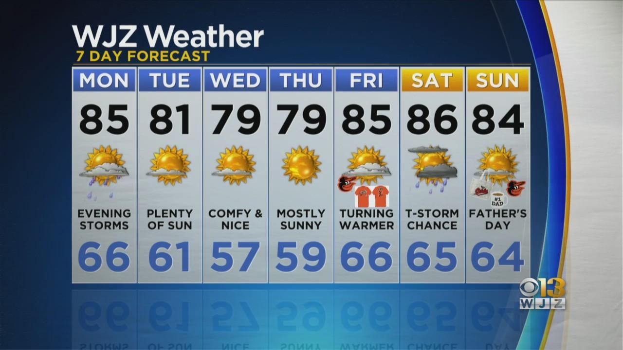 Meteorologist Chelsea Ingram Has Your Sunday Evening Weather Forecast