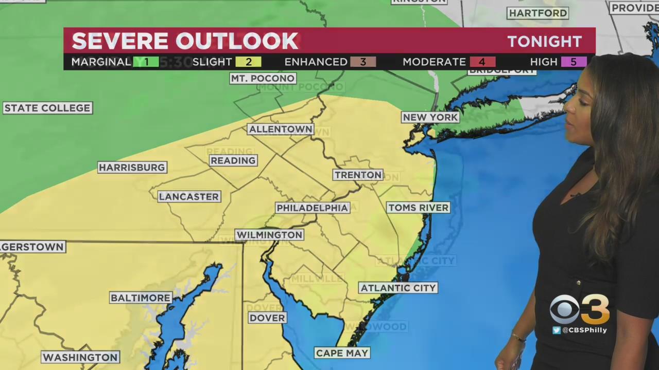Philadelphia Weather: Unsettled Start To The Work Week