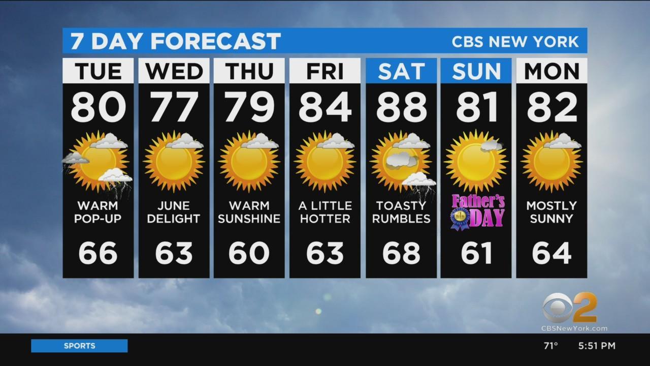 New York Weather: CBS2's 6/14 Monday Evening Update