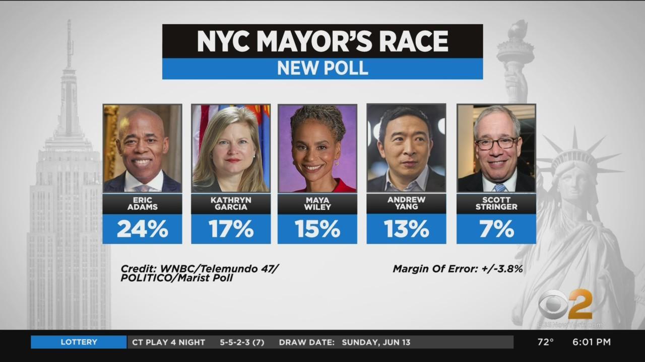 NYC Mayoral Race: New Poll Has Adams In Lead, Garcia Gaining Ground