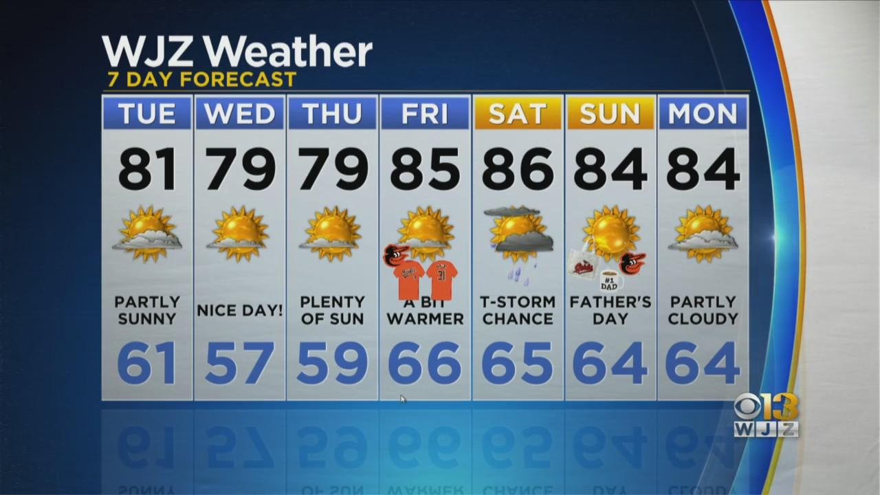 Meteorologist Chelsea Ingram Has A Look At Your Monday Night Forecast