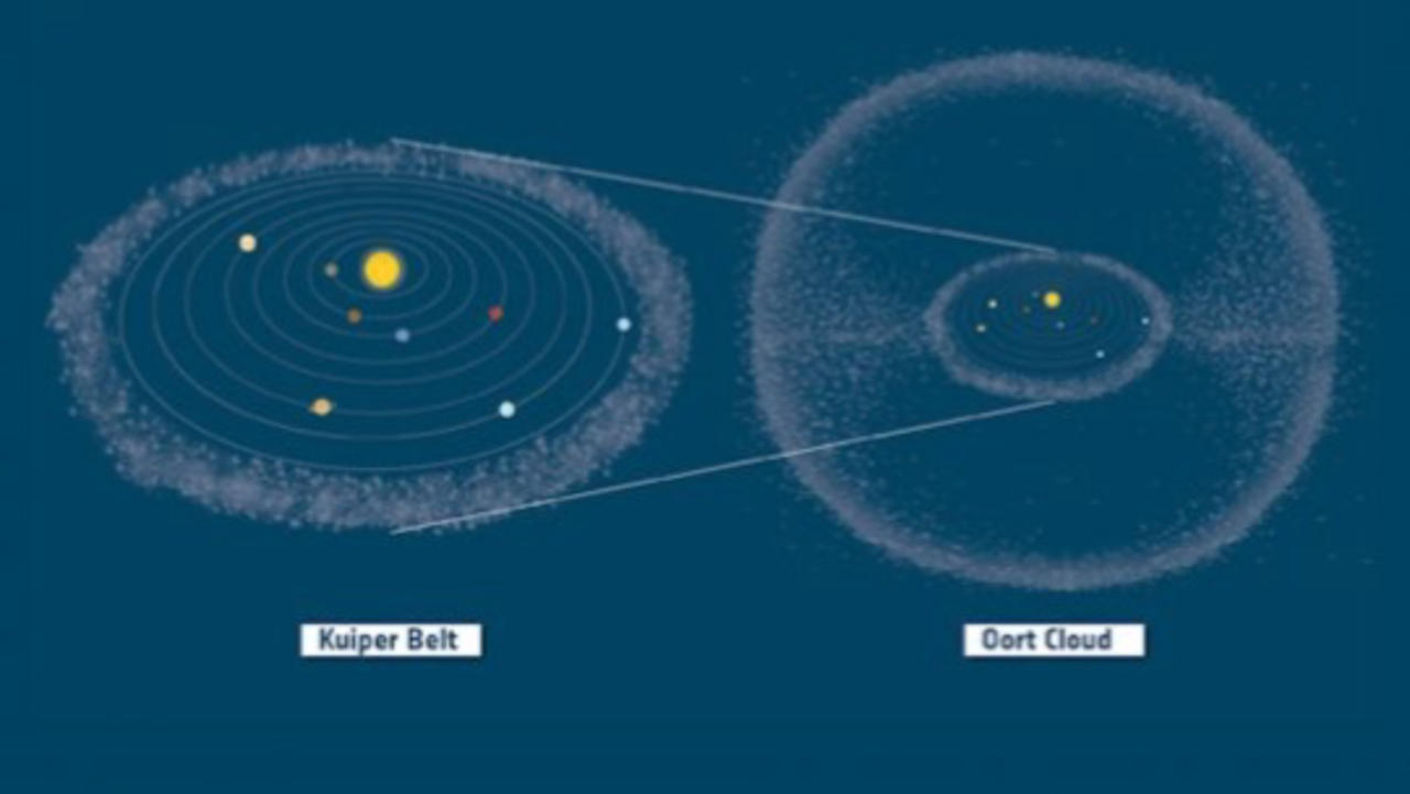 This Ice Shell Around our Solar System Could Contain Trillions of Objects