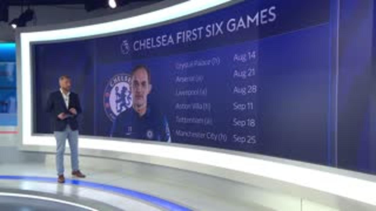 Can Chelsea mount 2021/22 title challenge?
