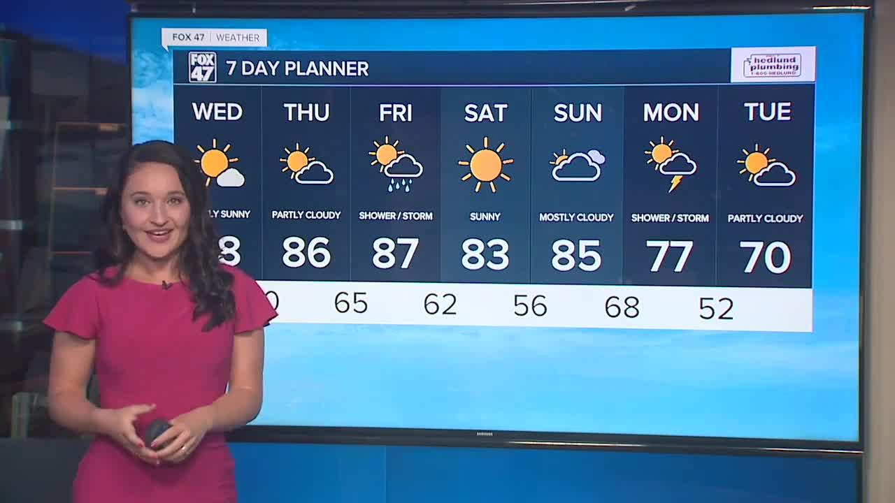 Today: Mostly sunny and pleasant
