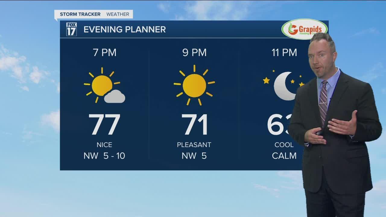 Wednesday Evening Forecast June 16, 2021
