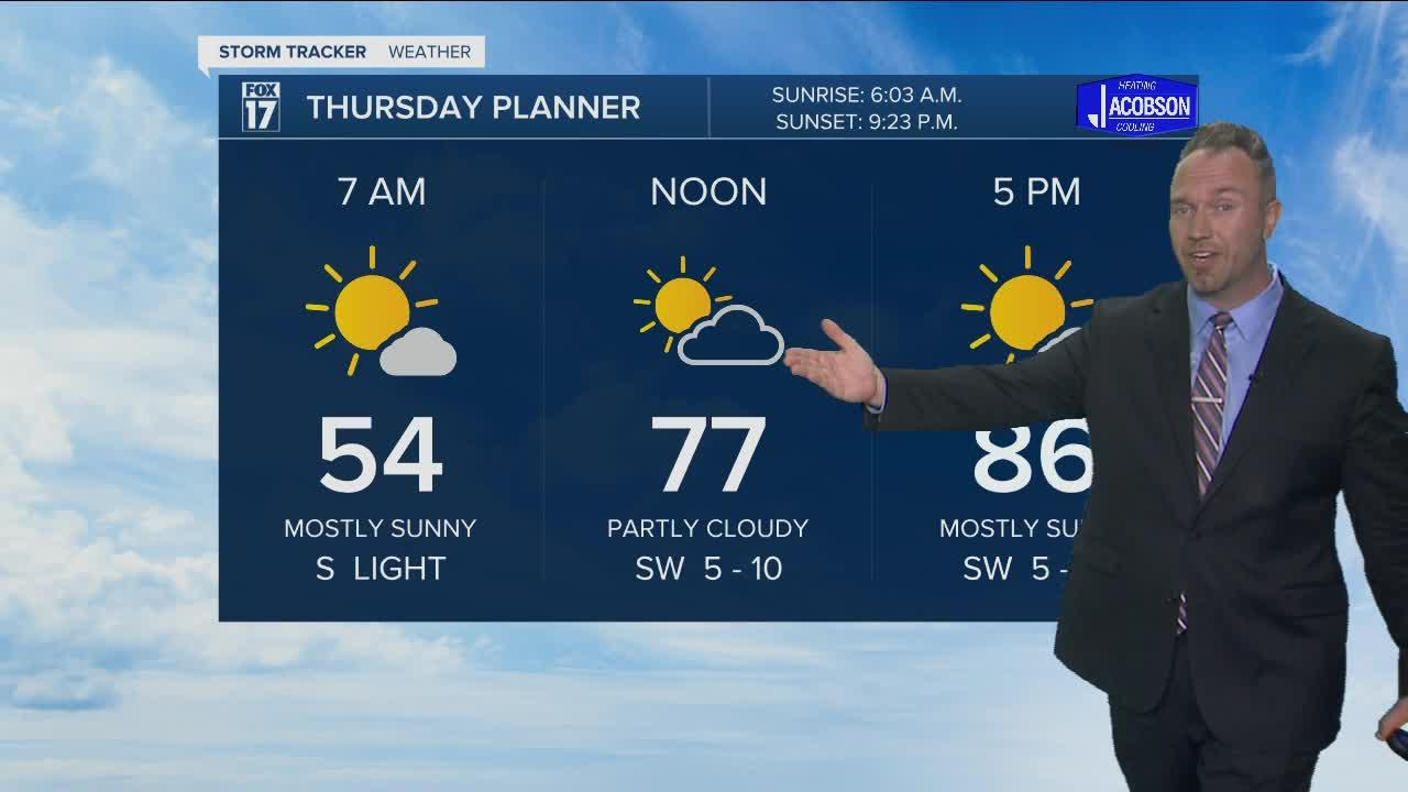 Wednesday Evening Forecast June 1, 2021