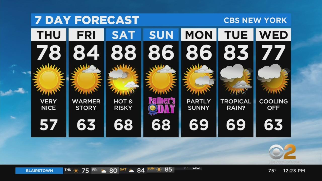 New York Weather: CBS2's 6/17 Thursday Afternoon Update