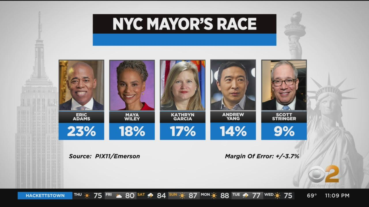 New Poll Shows Eric Adams Maintaining Lead In NYC Mayor's Race