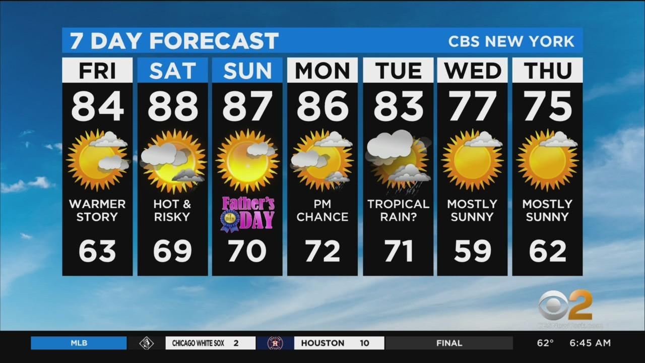 New York Weather: CBS2's 6/18 Friday Morning Update