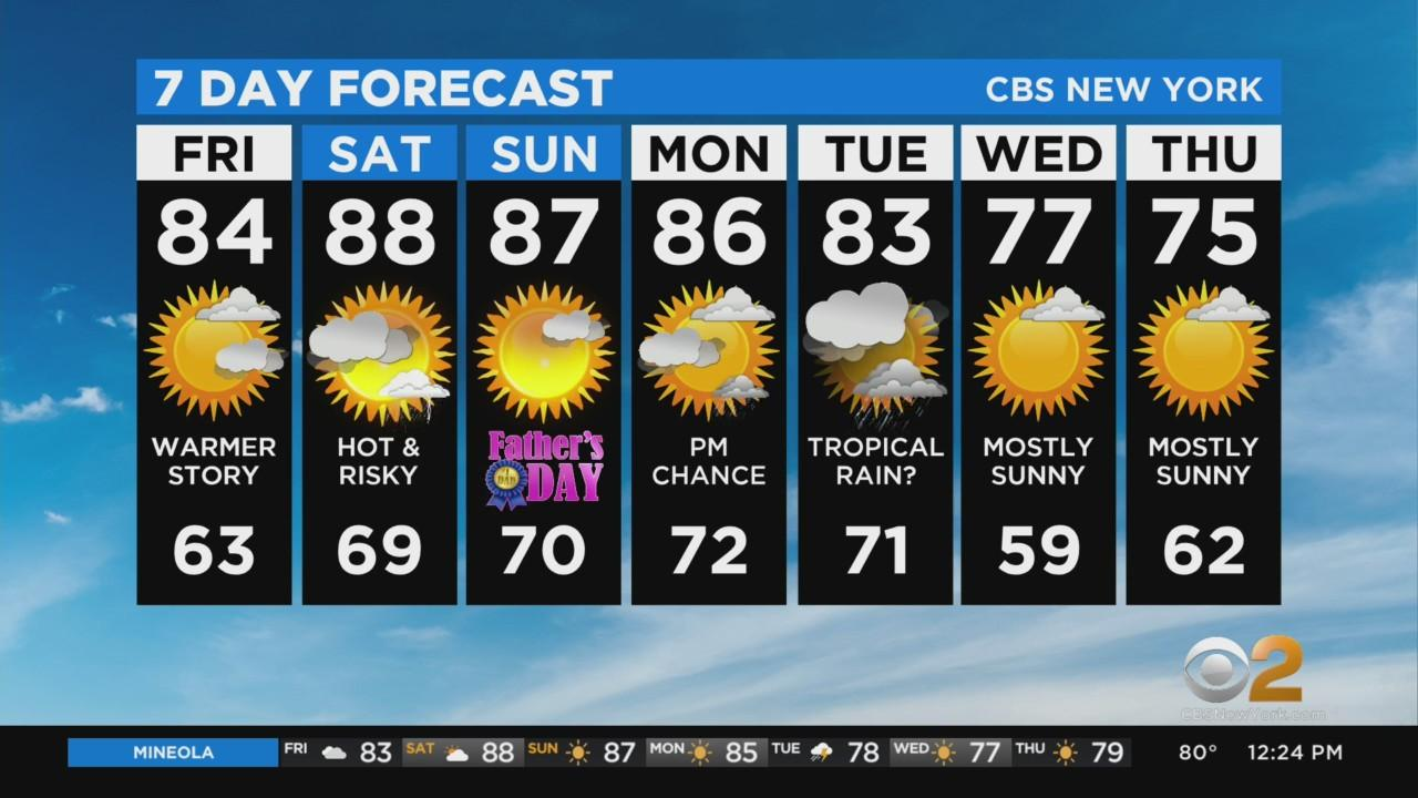 New York Weather: CBS2's 6/18 Friday Afternoon Update