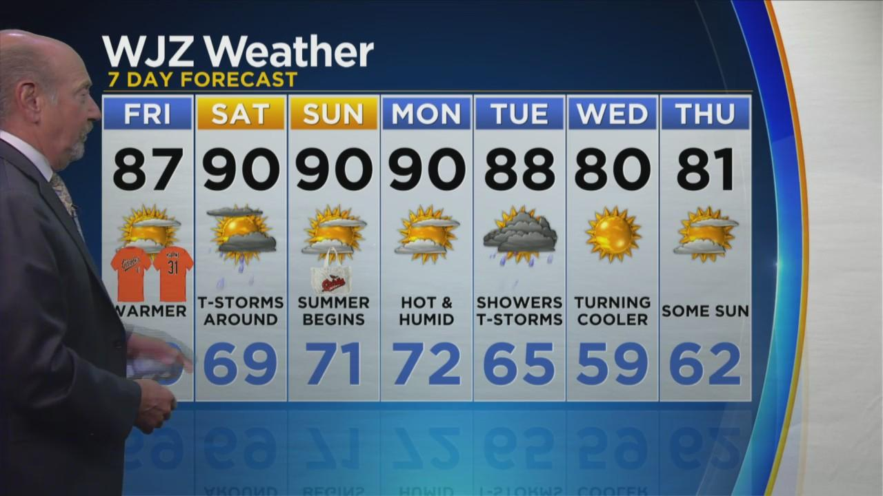 Marty Bass Has Your Friday Afternoon Weather