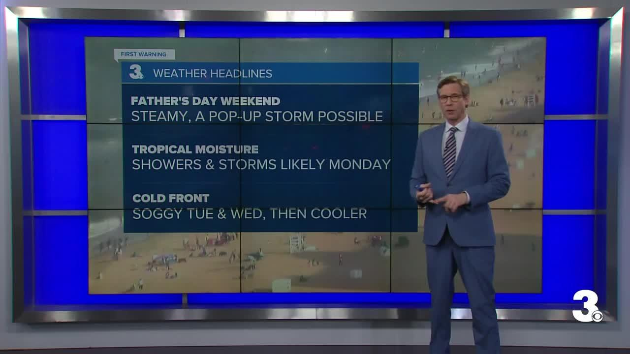 Friday Evening Weather Webcast