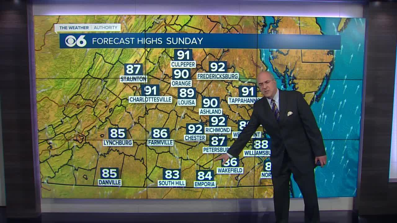 Mike's Saturday Evening Weather