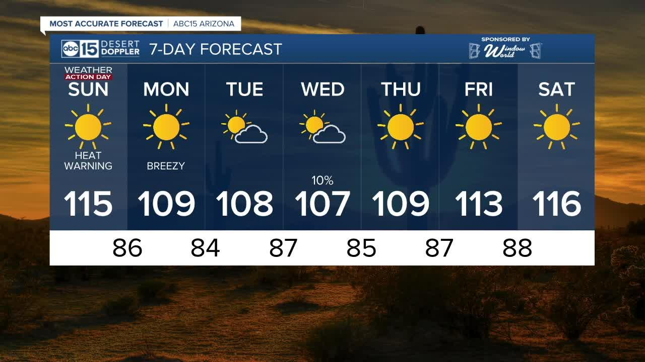 FORECAST: Heat wave continues Father's Day weekend