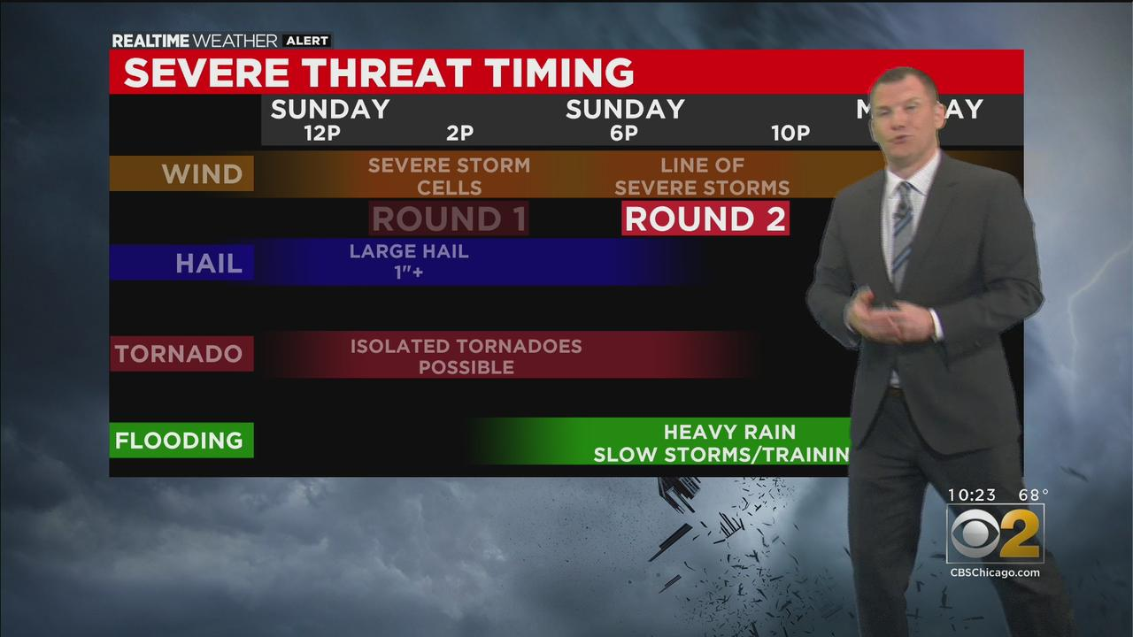 Chicago Weather: 2 Rounds Of Potential Severe Storms On Sunday