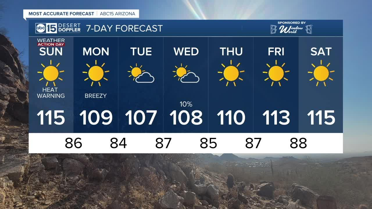 MOST ACCURATE FORECAST: Dangerous heat wave continues across Arizona