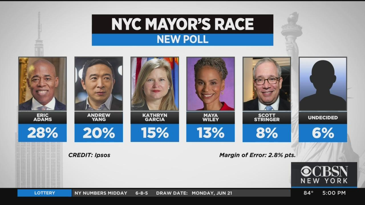 Down To The Wire For NYC Mayoral Primary Candidates